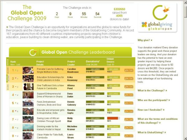 GlobalGiving open access project challenge