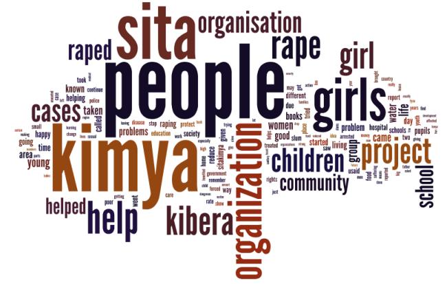 sita_kimya_less_mrembo