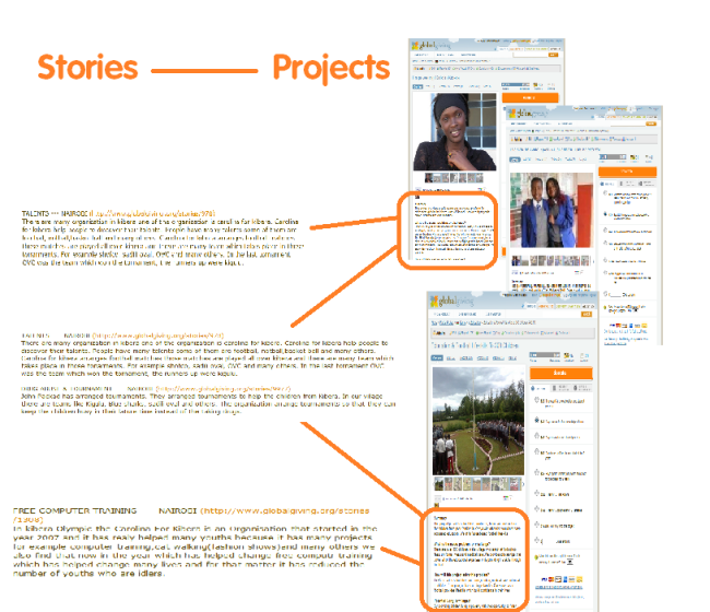 matching stories to project text