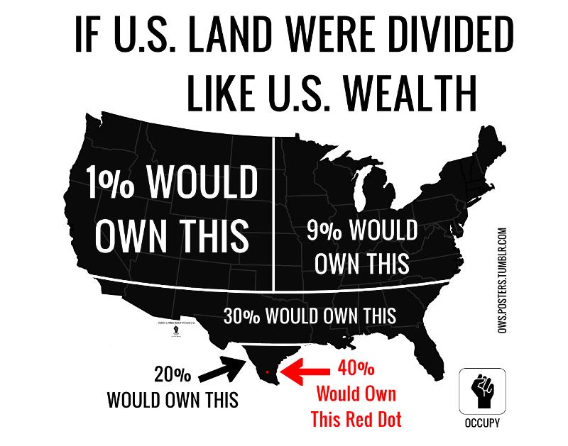 Visually Clear Wealth Inequality – ChewyChunks
