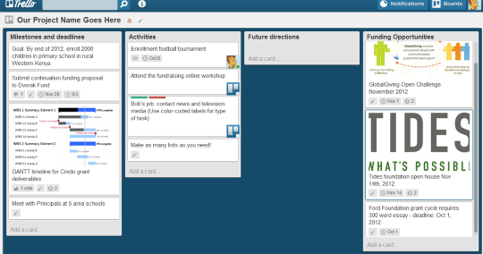Using Trello for project management – ChewyChunks