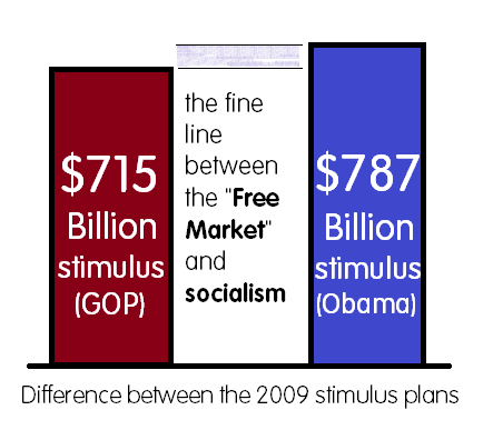 2009-stimulus-plan-comparison