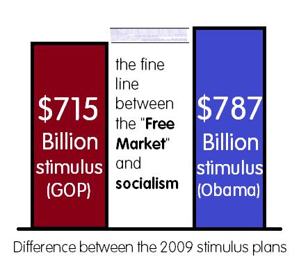 2009-stimulus-plan-comparison