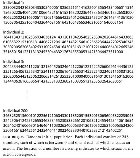 genetic algorithm recipe - individuals as code strings