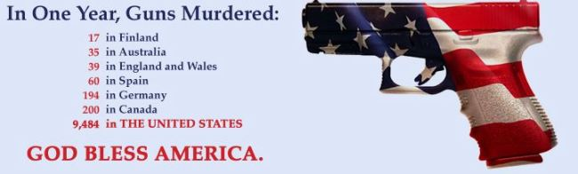 Gun-deaths-in-us-vs-rest-of-the-world