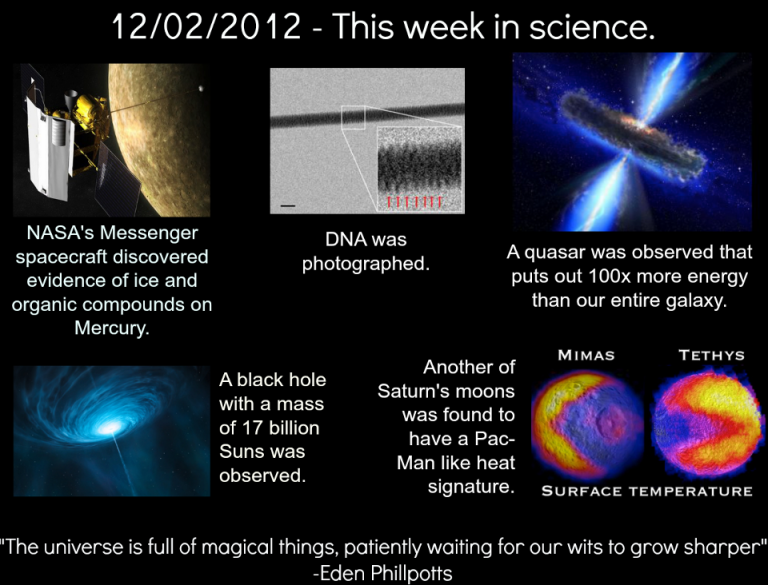 this week in science