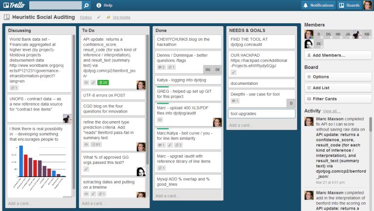 Heuristic Social Auditing - Trello