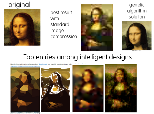 mona lisas encoded compare