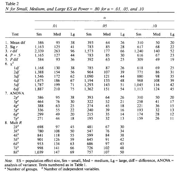 power-analysis-crutch-sheet