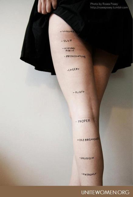 hem height and assumptions about women
