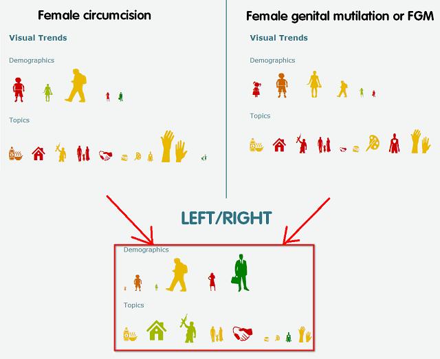 fgm-v-circumcision-640