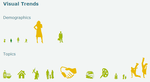food security mostly adult women and positive biased