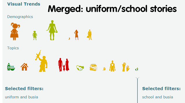 uniform-vs-school-busia merge