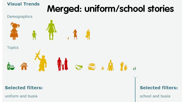 uniform-vs-school-busia merge