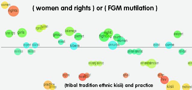 women-rights vs traditional practices