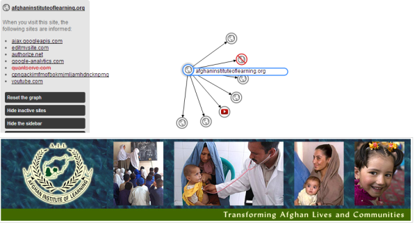 agile-afghan-institute-of-learning