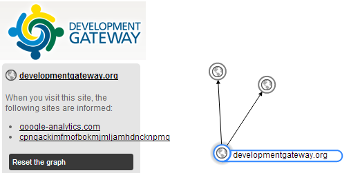agile-development-gateway