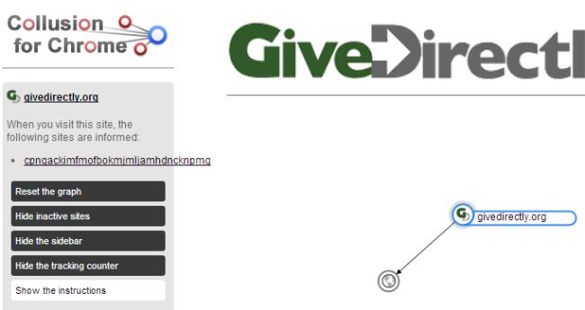 agile-give-directly
