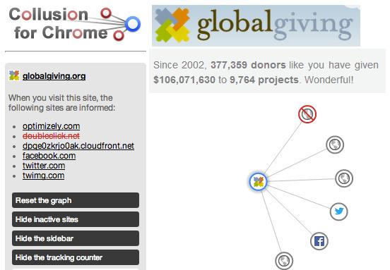 agile-globalgiving