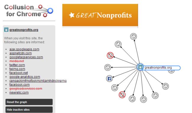 agile-great-nonprofits