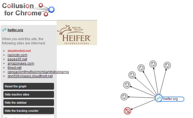 agile-heifer-international