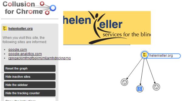 agile-helen-keller