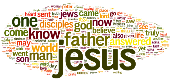 gospel john wordle