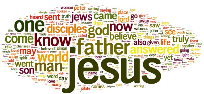 gospel john wordle
