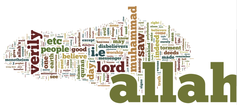 whole quran wordle