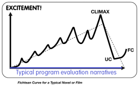 exciting-narrative-chart