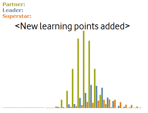 new_learning_points