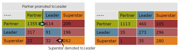 status_change_table