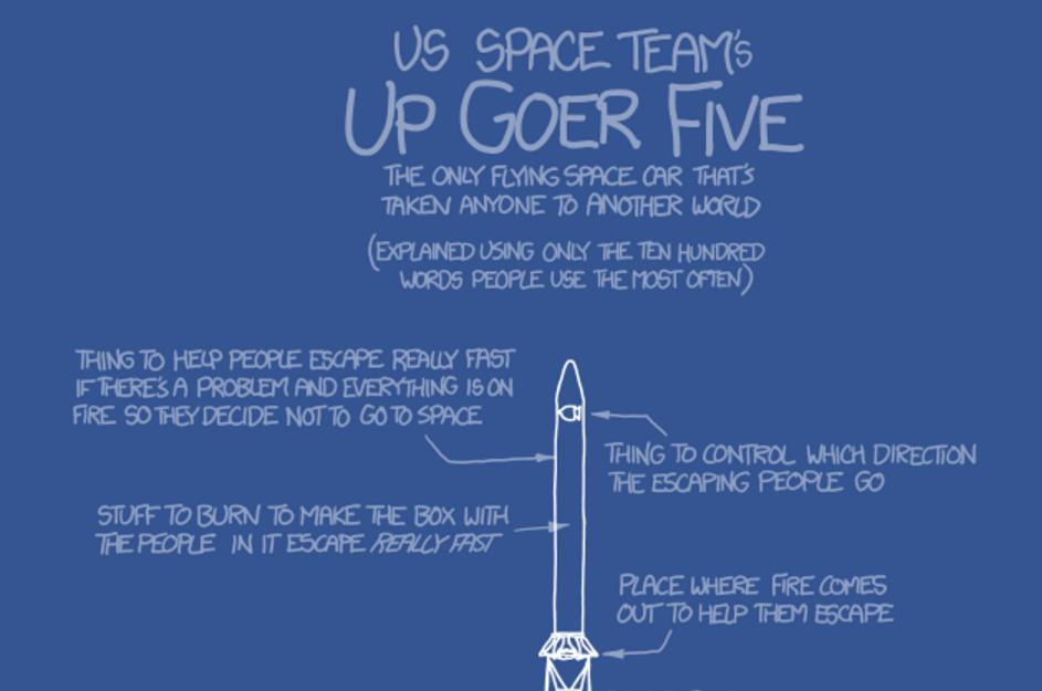 up-goer-five-start