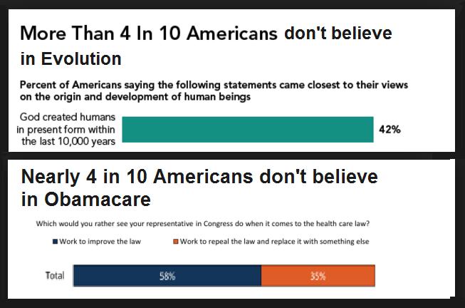 no-evolution-no-obamacare