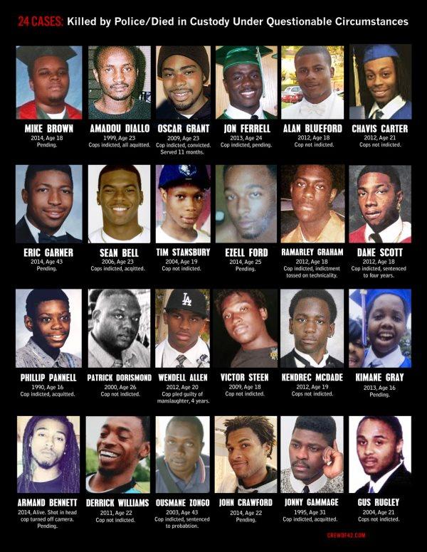 Unarmed-Black-Men-Killed-By-Police