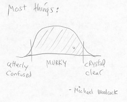 science-murky-middle-woolcock