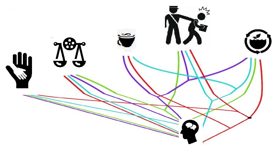 phylogenetic-tree-social-change-02
