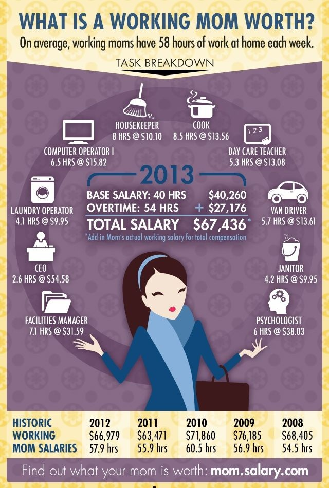 working-mom-40-hour-work-week-infographic