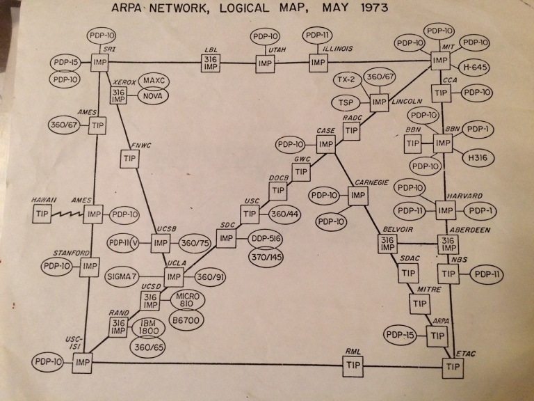 complete-map-of-the-internet-1973