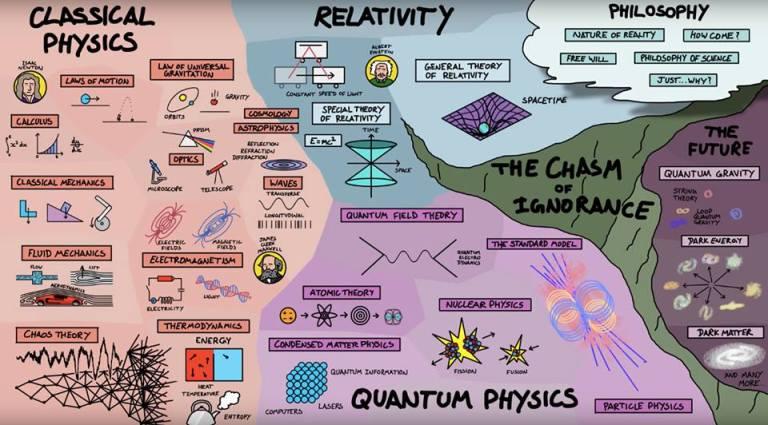 modern-physics-cartoon